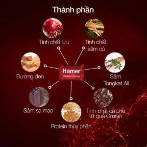 Kẹo sâm Hamer Đà Nẵng